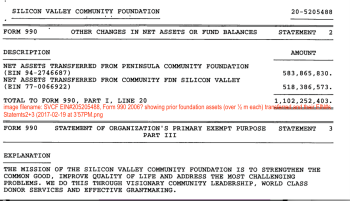 svcf-ein205205488-form-990-2006-showing-prior-foundation-assets-over-%c2%bd-m-each-transferred-and-their-eins-statemts23-2017-02-19-at-357pm