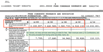Free Congress Sched A 2001 showing 1997-98-99-2000 contributions and other revenue sources (larger amounts earlier years). What about the 1970s, 1980s, and earlier 1990s, then?