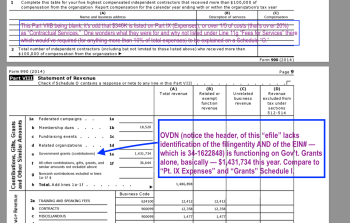 odvn-ein34-1622848-fyr2014-990-pts-vii-showing-no-indep-contractors-over-100k-and-viii-showing-1431734-govt-grants-and-nearly-nothing-else-screen-shot-2017-02-11-at-75906-pm