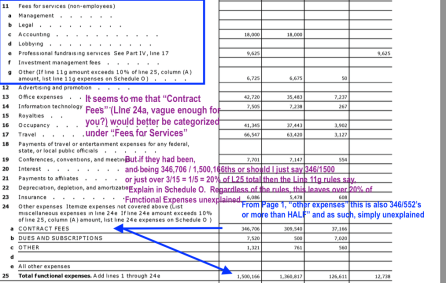 odvn-form-990-fy2014-lines-11-25-of-ptix-expenses-showing-line-24a-holds-346k-and-line-11-where-this-might-go-is-minor-also-travel-66k-occupancy-42k-etc-screen-shot-2017-02-11-at-80228-pm