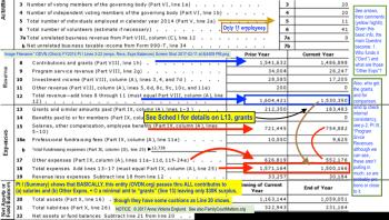 odvn-ohios-fy2014-pt-i-lines-3-22-emps-revs-exps-balances-screen-shot-2017-02-11-at-64409-pm