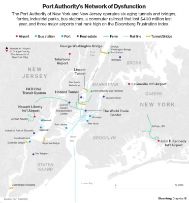 "Map of Port Authority of NY/NJ from 4-29-2015 Bloomberg.com ""Think Bridgegate is Bad?"" article by Peter McCoy"
