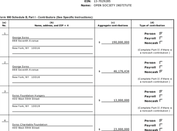 OSI Total Contributions TO it Year2007 were $278,235,126 | Page1 shows Soros Contribs of Majority (incl JetBlueStock, $46M) PARTIAL Sched B Only