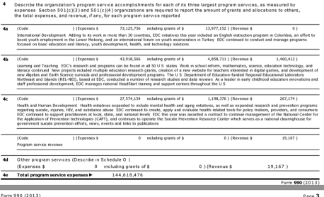 EDC Year Fiscal Year 2013 IRS Form, Page 2 (Program Service Activities, Pt III) no EIN# posted on the page header or footers. Found at 990finder.foundationcenter.org
