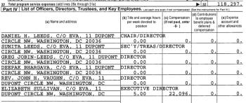 "EIN#203944907 |IRS 2008 showing 3 Leeds and 3 others on the Board. This Yr it received $360K, spent about half on salaries, half on ""other expenses"""