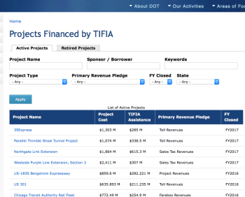 https://www.transportation.gov/tifia/projects-financed