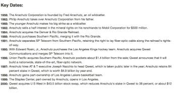 fundinguniverse.com on The Anschutz Corporation (in Denver, since 1958)
