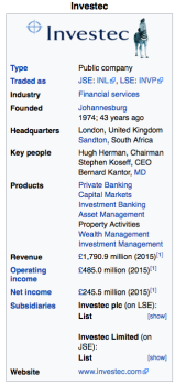 "Sidebar from Wiki on ""Investec Bank"" seems to be dated 2015. Context, Regus, plc + IWG, plc (the latter in 2016 applying to be listed on London Stock Exchange, though a Jersey company"