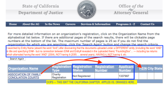 "(not the Calif Chapter) AFCC -- ""Not Registered: as a charity and missing the ""AND"" in its org. name"