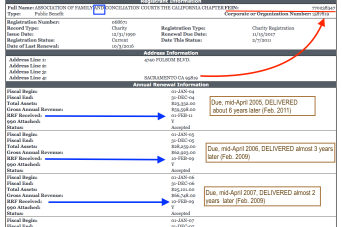 afcc-the-calif-chaptercalifentity-1587819ein770238347-chardetails-top-part-showing-late-filings-200405062017-01-23pm