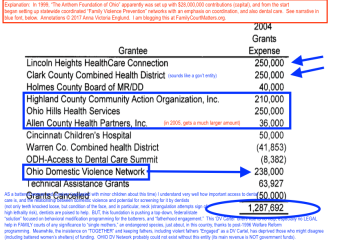 anthemfndtn-fy2004-grants-statemt-12m-incl-238k-to-odvn-sshot-2017feb18-at-759pm