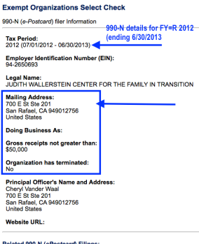 jwallerstein-ctr-for-fit-ein942650693-fyr-2012-filing-locatn-srafaelfrom-irs-eos-form-990n-details-sshot-2017-02-09-at-522pm