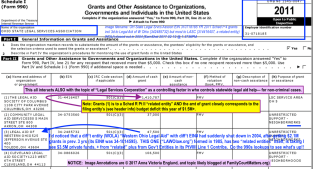Ohio State Legal Services Association (OSLA) takes LSC.gov grants -- but this is a list of ITS grants to others, Year 2011. My Commentary here is relevant to the larger picture (CLICK to SEE IT)