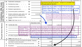 "Olivet U Year 2013 Form 990, Pt VIII (REVENUES) Showing suddenly $5,532,000 ""Royalties"" Click here for the related ""pdf"""