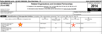 "Oz of Preventn Fund (IL EIN#363186328) FYr2014 Schedule R showing ONE is ""First Five Years Fund, LLC"" Click to see full-size"