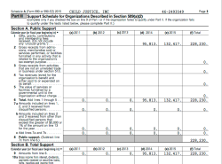 ChildJusticeInc in DC, EIN# 462593549, FY2015 Form 990EZ ** from CJI website [Salaries=55K not 60K, Ln21 matches Page2 top amt) ~ SShot 2017July12@5.08.15 PM