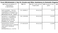 37 NCA EIN#631044781 (1992ff) FY2014 SCHED I GRANTEES (presented 3-UP by 990-filer, Arrggh!)~ Viewed 2018Jan02Tue @12.24.26 PM