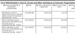 45 NCA EIN#631044781 (1992ff) FY2014 SCHED I GRANTEES (presented 3-UP by 990-filer, Arrggh!)~ Viewed 2018Jan02Tue @12.31.15 PM
