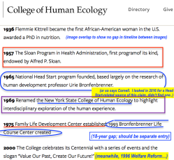 Cornell's College of Human Ecology (cf Bronfenbrenner), History (about 5 images) ~~ 2018Feb17 Sat@2.26.25PM