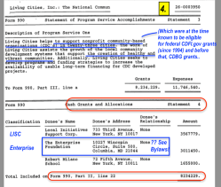 LivingCities Inc the NCDI (EIN#260003950) Initial Form 990 FY2002 excerpts ~~Viewed 2018Apr9 @5.39.26 PM00002