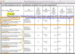 Startup Education Inc FY2011 (2010=Initial) – 104M from SVCF, Look at Investmts Other Assets Sched D! +Smaller Grantee than FNF (Fndtn 4 Newark's Future) Educ'nReformNow (EIN#20368