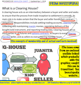 "For my post 'Mix-n-Match, Mis-understood Terms' near publication June 10, 2019, INVESTOPEDIA, Image #5 of 5 (text overlap w| cleaner Image #3 nearby), ""Clearinghouse"" definition sought ℅ Google (top results; See my annotations!"