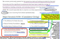 DevelopingChild'Harvard'edu'INVESTORS (+ Nathaniel Foote w McKinsey background) ~~ Screen Shot 2019-06-13 at 6.09.59PM