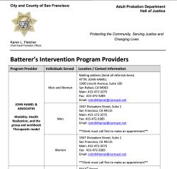 CityandCountyof 'SF Batterer's (sic) Intervention Program Providers' (Adult Probatn Dept) (undated, shows John Hamel & Associates at the top)S Shot 2020June24 Wed PST @ 6.23.50PM